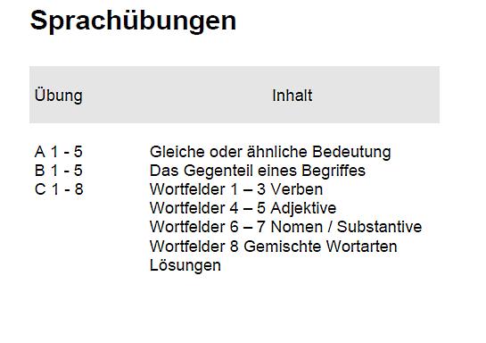 Sprachübungen für den Deutschunterricht
