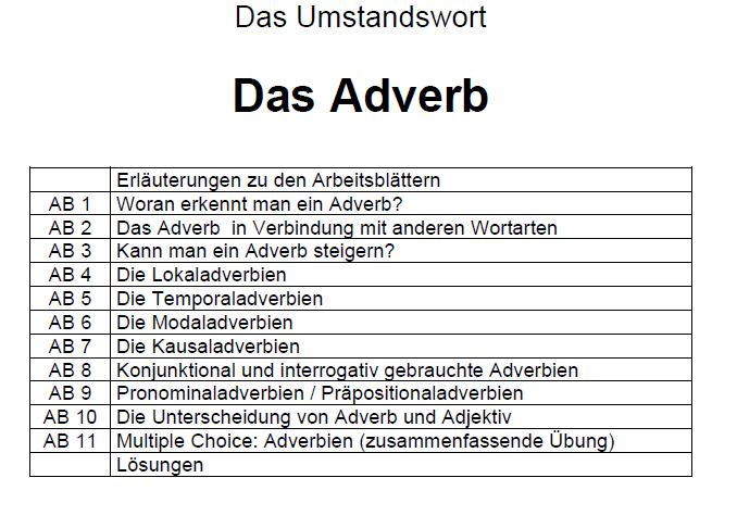 Adverb - Umstandswort