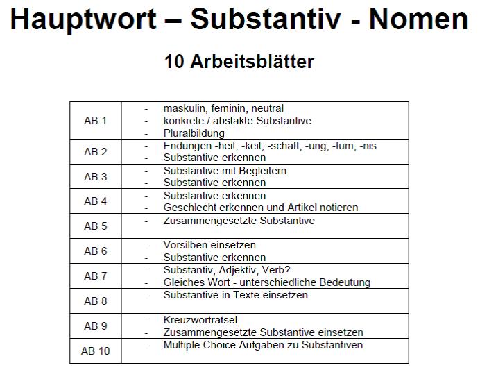 Hauptwort - Substantiv, Nomen