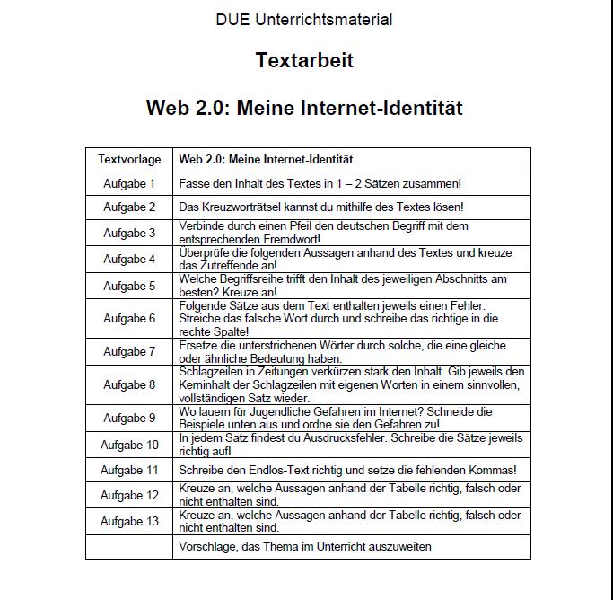 Textarbeit: Web 2.0. Meine Internet-Identität